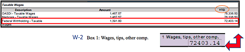 Wages, tips, other compensation