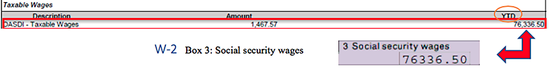 Social security wages